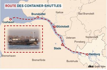 Containershuttle